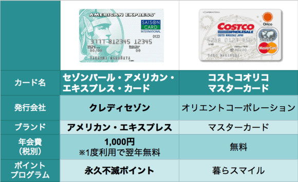costco_card02