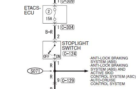 Mitsubishi Ecu Wiring Diagram Wiring Diagram