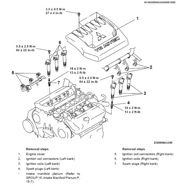 mitsubishi spark plug location