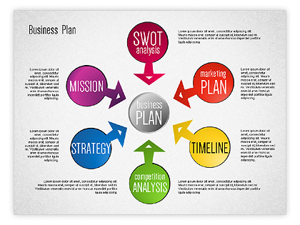 Business Plan - VA Social Science - Business Plans Template