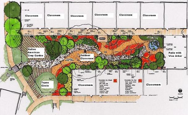sustainable school garden Mayursblog - sustainable garden design