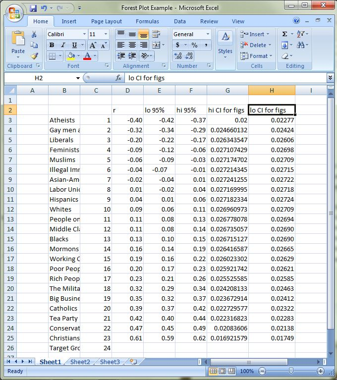 Forest plots in Excel \u2013 tilburg belief systems lab