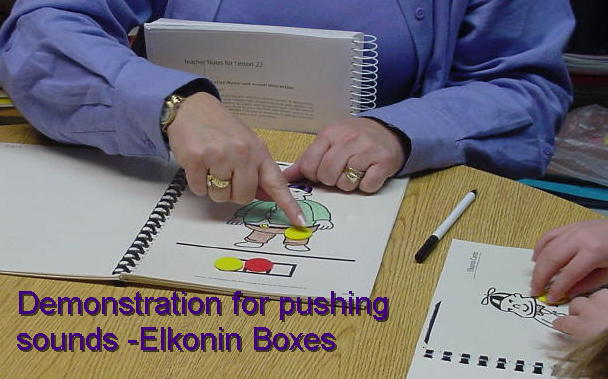 Segmenting Sounds using Elkonin Boxes Luminate Literacy