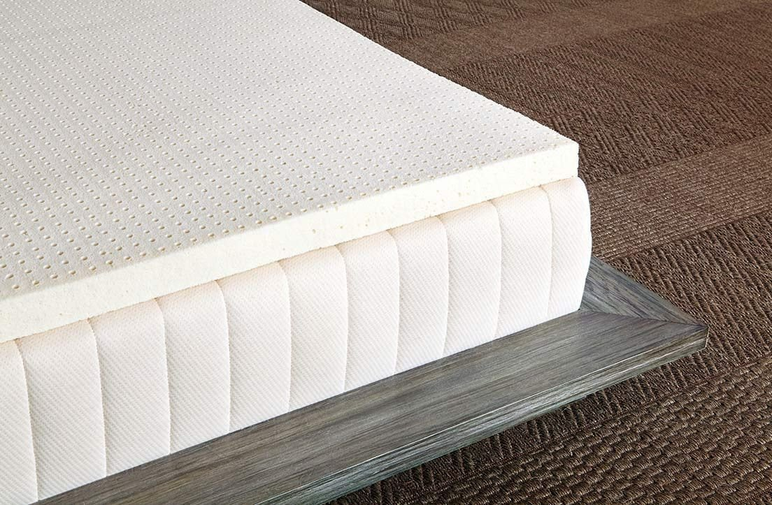 Wool Mattress Pad Reviews Top 5 Best Latex Mattress Topper Reviews For 2019