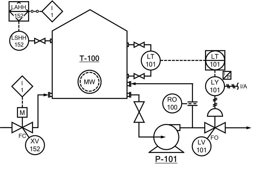p id logic diagram