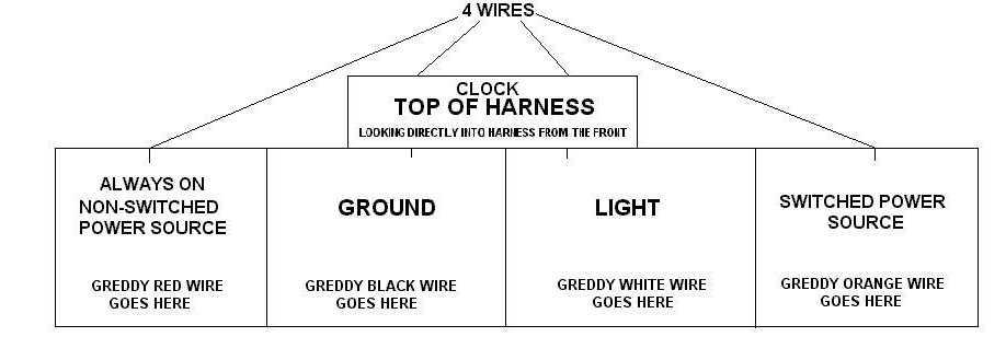 wrx glowshift wiring diagram oil pressure meter wiring diagram