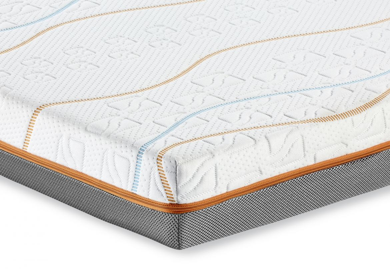 Matras 70x150 Ikea : Dunne matras goedkope matrassen ikea