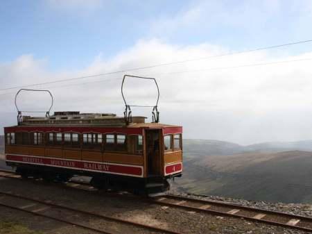 Electric Railway Isle Of Man