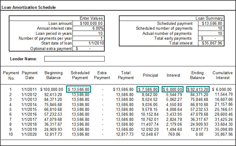 mortgage amortization calculator with extra principal payments