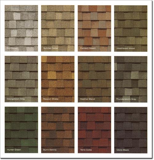 roofing estimate form