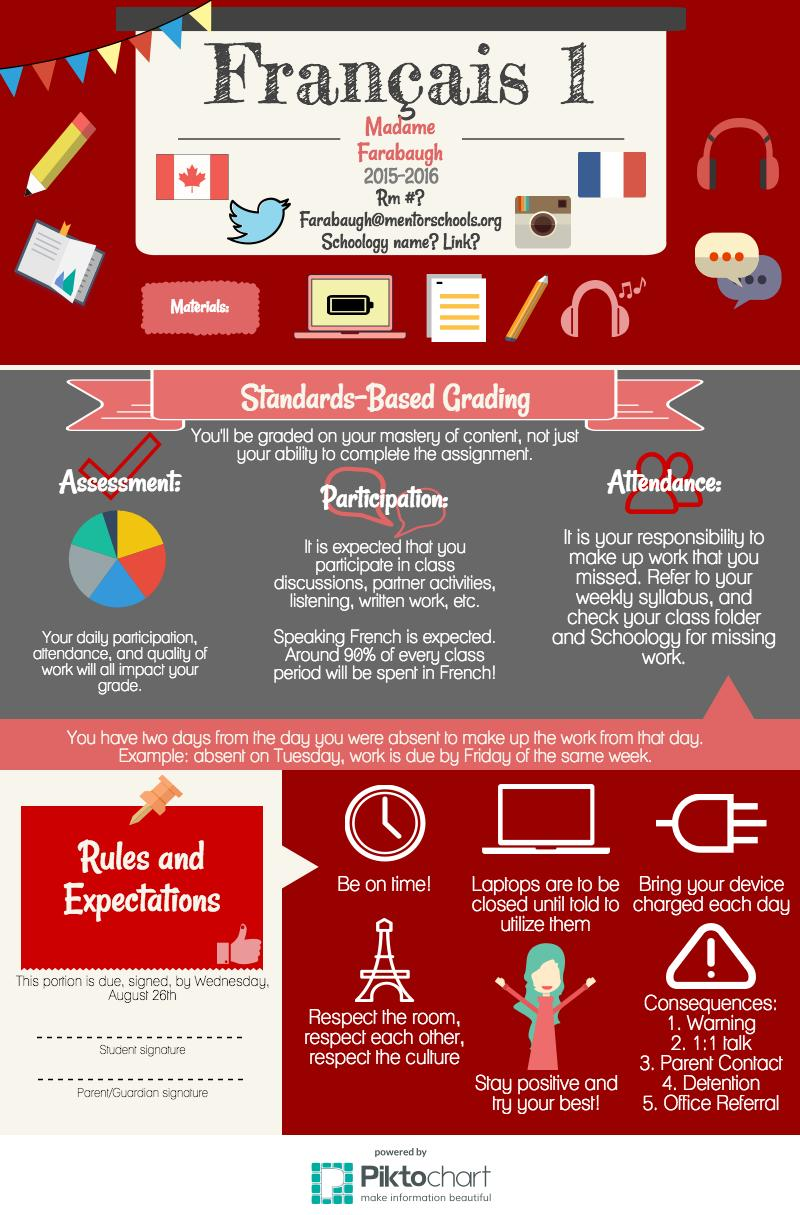 syllabus infographic template