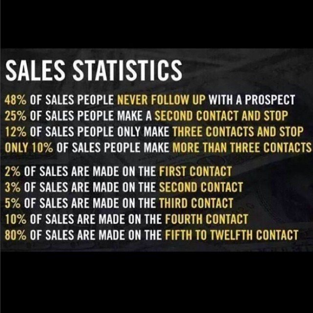 Bottom line in sales, follow up follow up follow up Pennies in the - follow sales