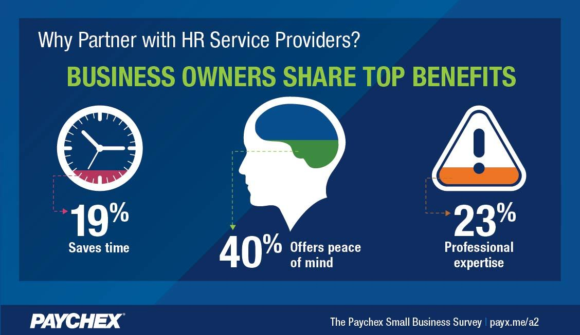 Paychex Small Business Snapshot Business Owners See Peace of Mind