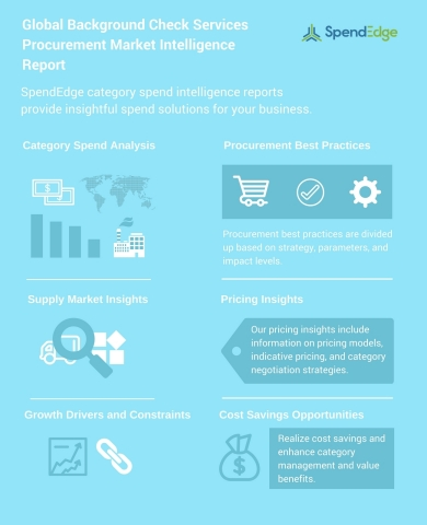 Background Check Services Market\u2013 New Procurement Research Report