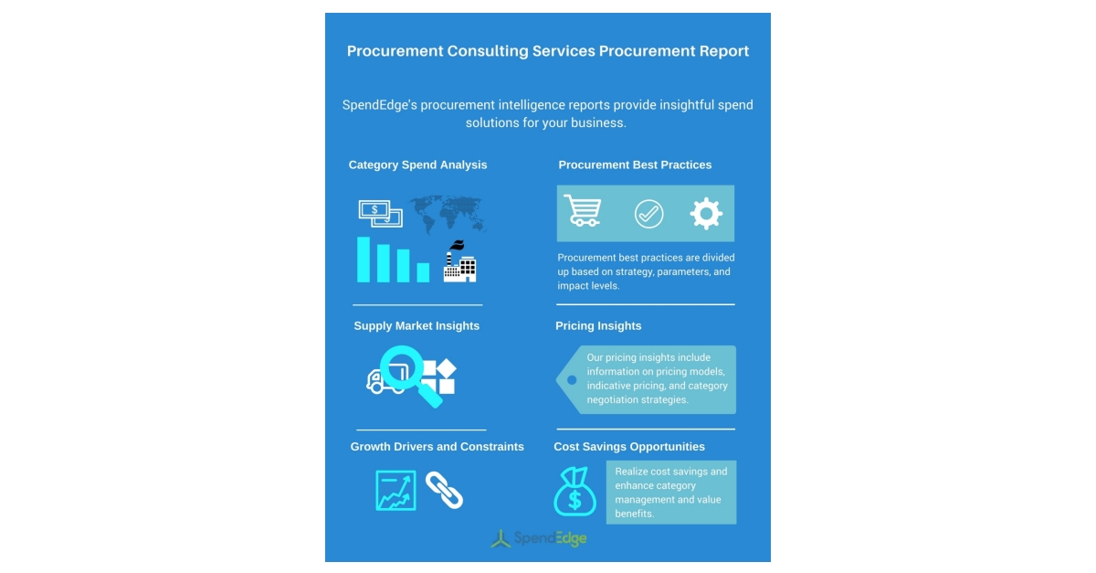 Procurement Consulting Services Procurement Report \u2013 Cost-benefit