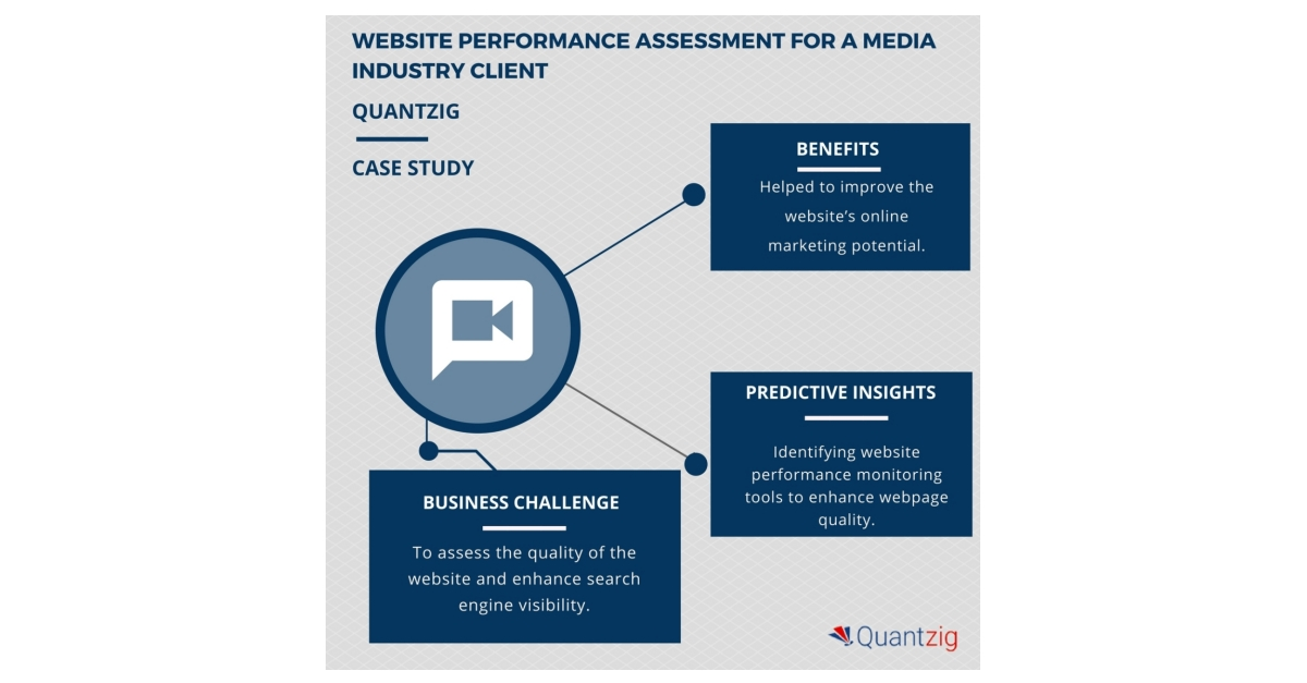 Website Performance Assessment for a Media Industry Client Helped