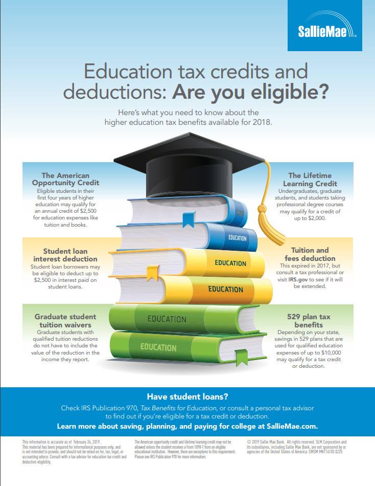 Higher Education Tax Benefits Do You Qualify? Sallie Mae Online