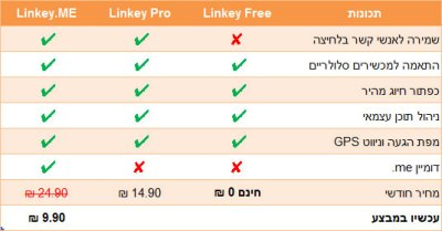 linkey_pricing_he