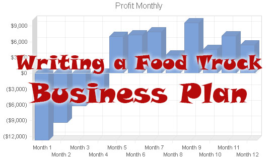 Writing a Food Truck Business Plan Mobile Cuisine