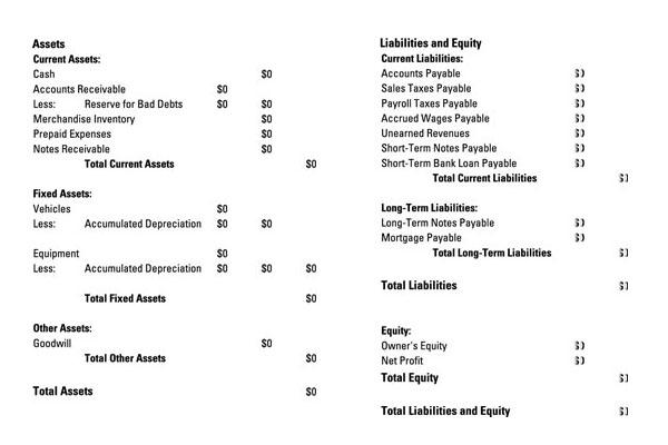 Understanding Food Truck Balance Sheet Basics Mobile Cuisine