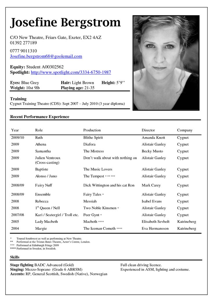 Actor Resume Template mobile discoveries
