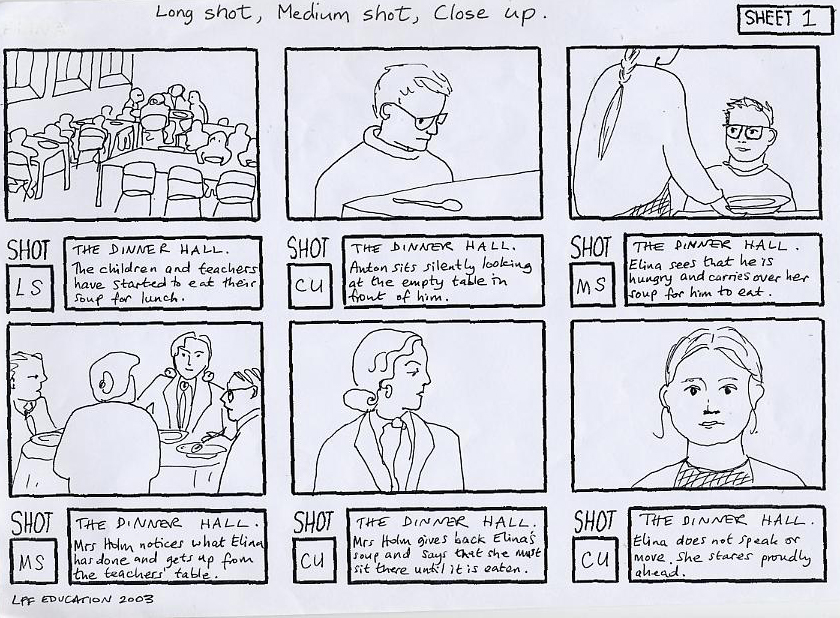 Film Storyboard Examples mobile discoveries