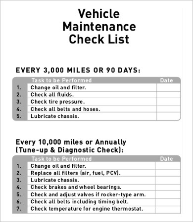 Daily Maintenance Checklist mobile discoveries