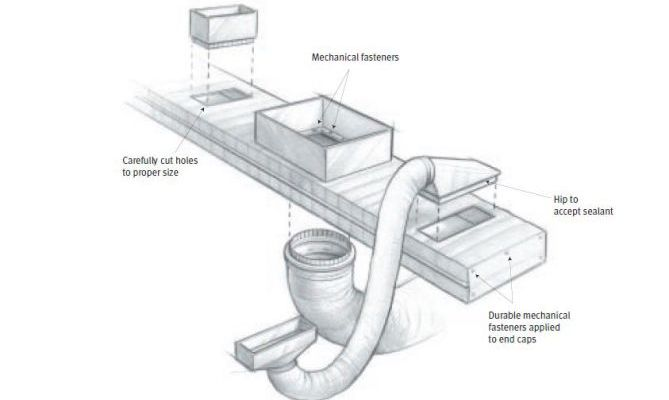 make airtight duct connections in your mobile home