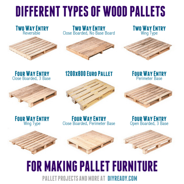 You won t believe all the cool things you can make with for Making things with wooden pallets