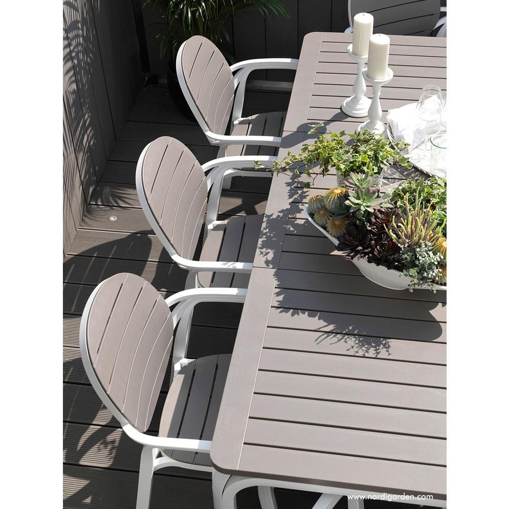 Mobilier De Jardin Nardi | Table De Jardin Plastique Nardi Forum ...