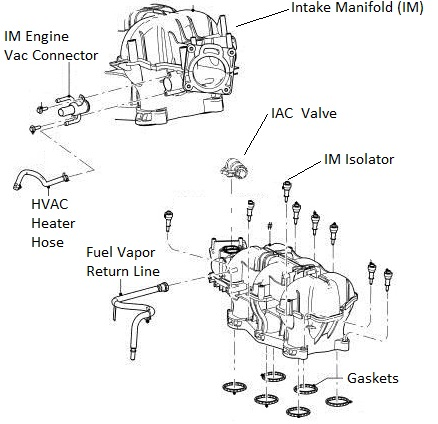 Explorer  Sport Trac 40L SOHC Supercharger Kit - Install How To