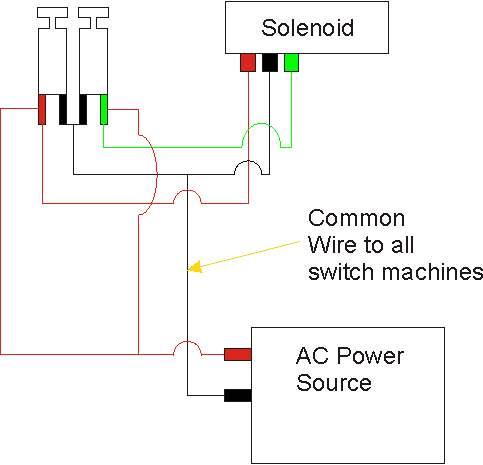 Schematic Diagram Of Turnout Control Switches - 102nuerasolar \u2022