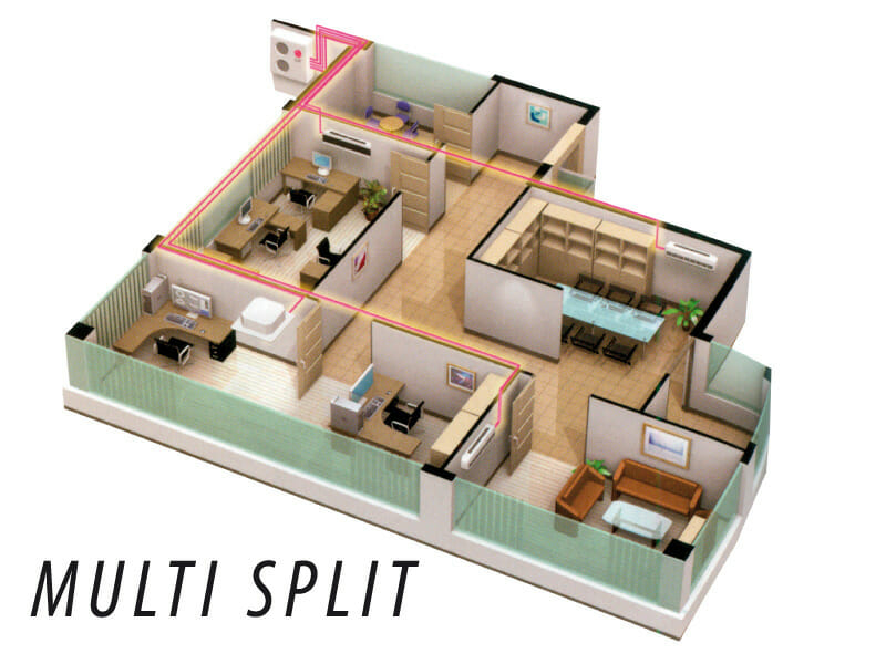 Mini Split AC - Multi Split Air Conditioner - Split System Units