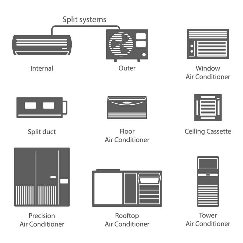 Split Air Conditioners - What is a Split Air Conditioner? - Modernize