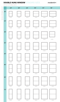 Standard Window Sizes for Your House