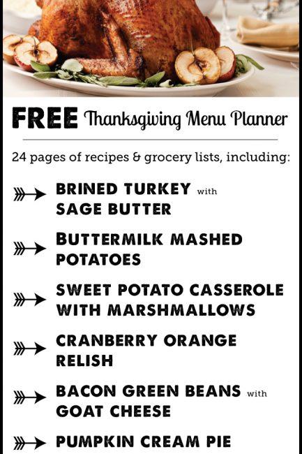 Free printable Thanksgiving menu planner Archives - Modern Parents
