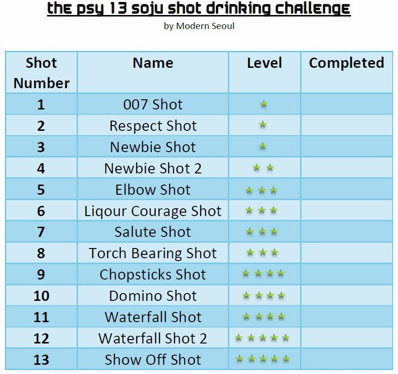 PSY 13 Shot Soju Challenge / Drinking Game (With Video) \u2013 Modern Seoul