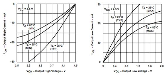 bridge drivers modular circuits