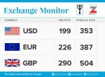Exchange Rate For June 7th 2016