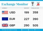 Exchange Rate For June 8th 2016