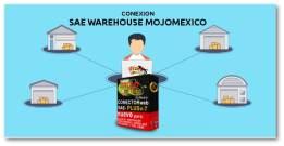 sae-warehouseR