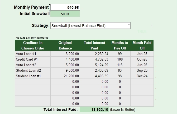 A Simple Tool for Creating a Killer Debt Repayment Plan - Mom and - debt management excel template