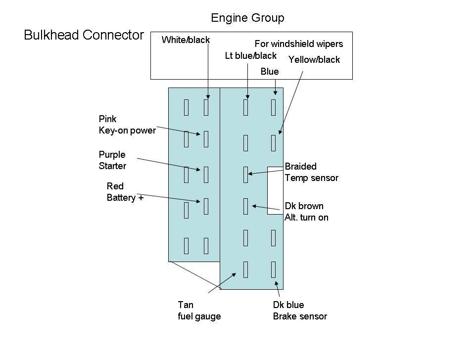 1974 Chevy K5 Blazer Wiring Diagram circuit diagram template