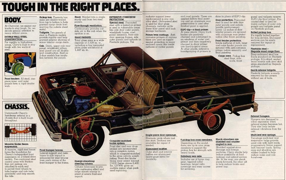 78 Chevy Truck Engine Wiring 1977 Chevy Truck Wiring Diagram