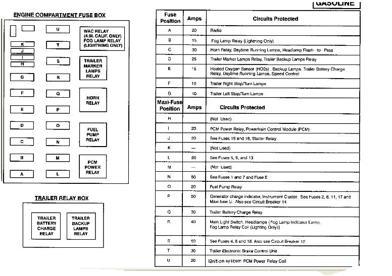 1995 f150 fuse panel diagram