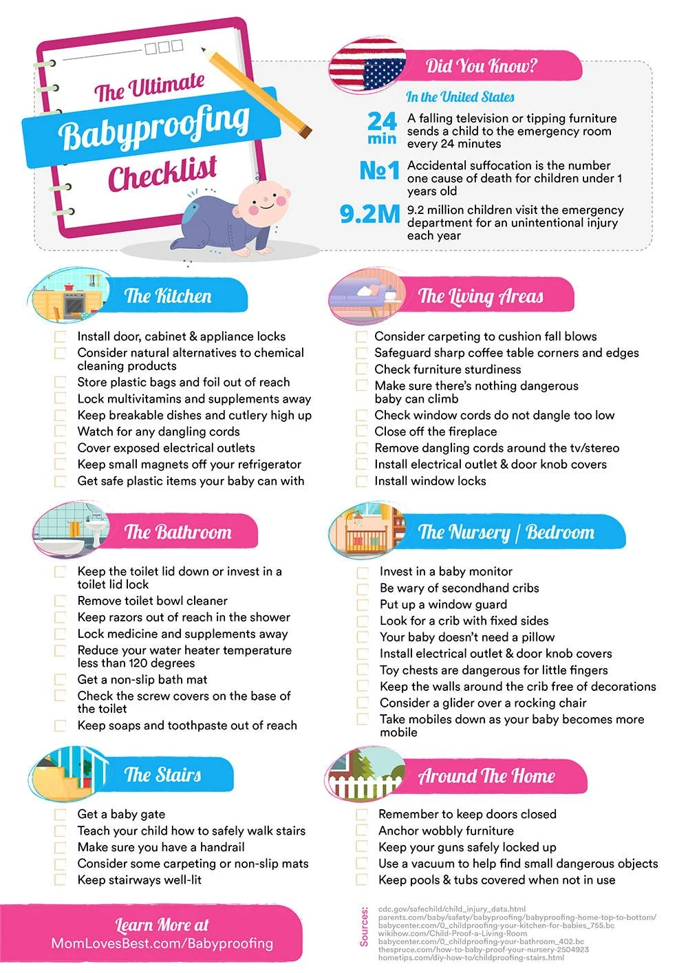 Fireplace Safety Screen Child Guard The Ultimate Checklist To Babyproofing Your Home Free Pdf