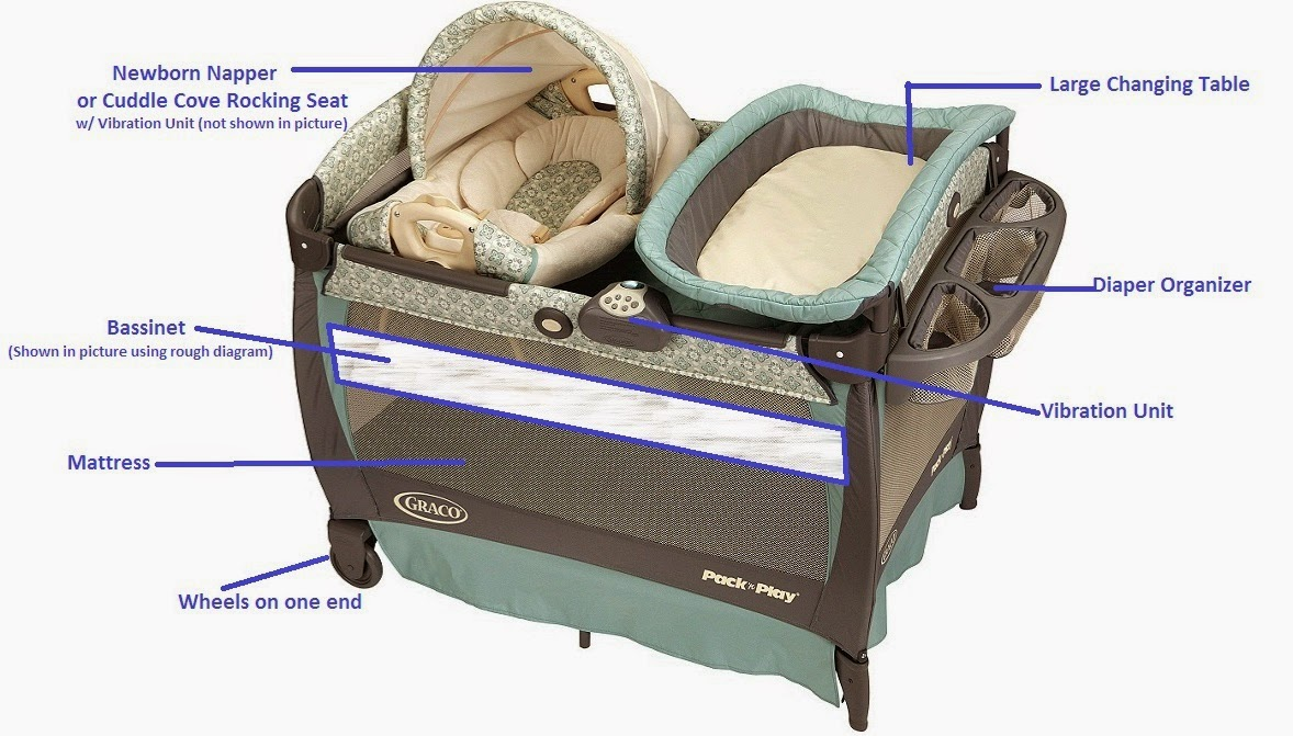 Graco Newborn Bassinet Pack N Play Playards My Recommendation Of The Best