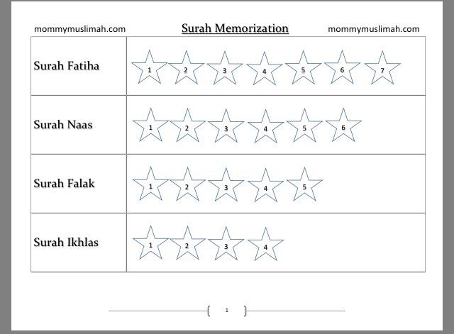 Surah Memorization Tracker \u2013 Mommy Muslimah - progress chart for kids