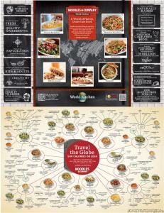 Noodles & Company Tasting and Giveaway