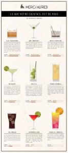Cocktail personnalité